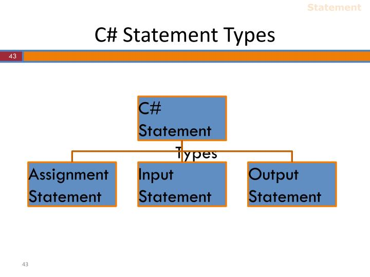 C# Statement