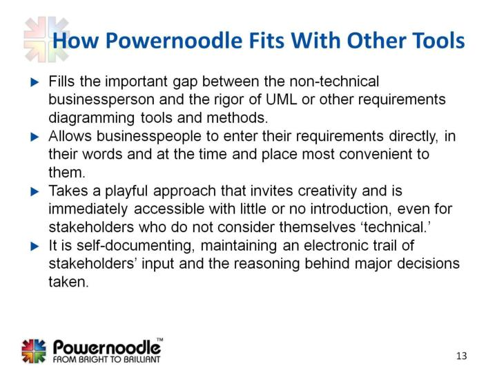 How Powernoodle Fits With Other Tools