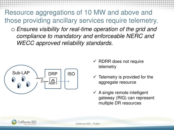 Resource aggregations of 10 MW and above and those providing ancillary services require telemetry.