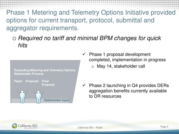 Phase 1 Metering and Telemetry Options Initiative provided options for current transport, protocol, submittal and aggregator requirements.