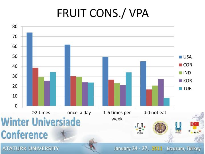 FRUIT CONS./ VPA