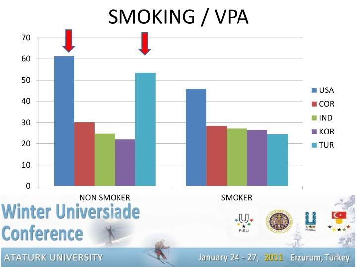 SMOKING / VPA