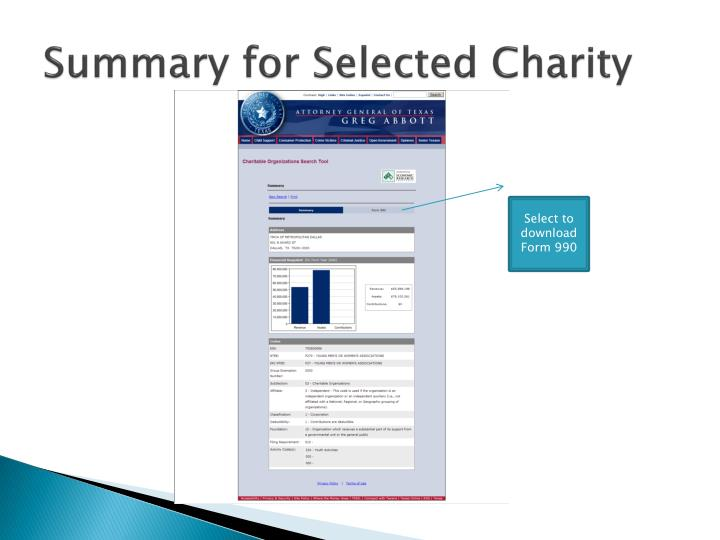 Summary for Selected Charity