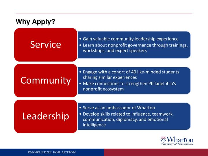 Why Apply?