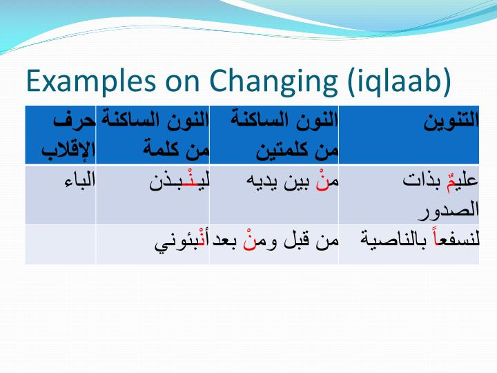 Examples on Changing (