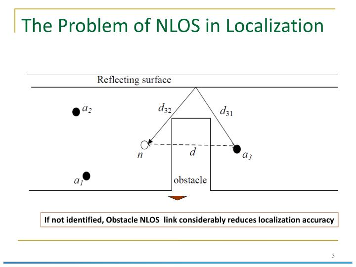 The Problem of NLOS in Localization