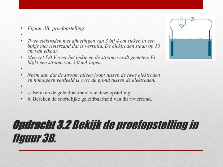 Figuur 3B: proefopstelling