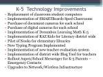 k 5 technology improvements