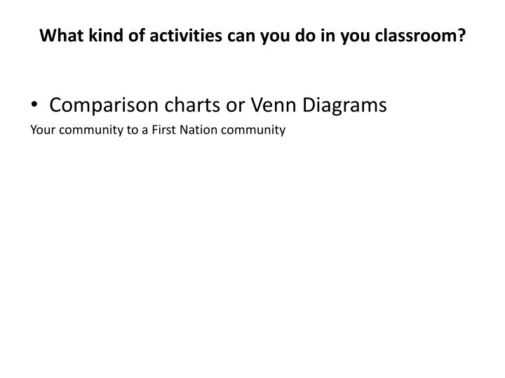 What kind of activities can you do in you classroom?