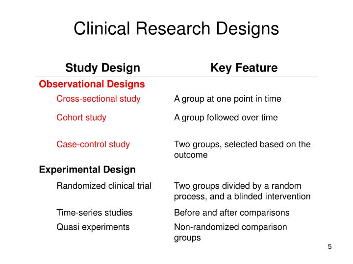 Clinical Research Designs