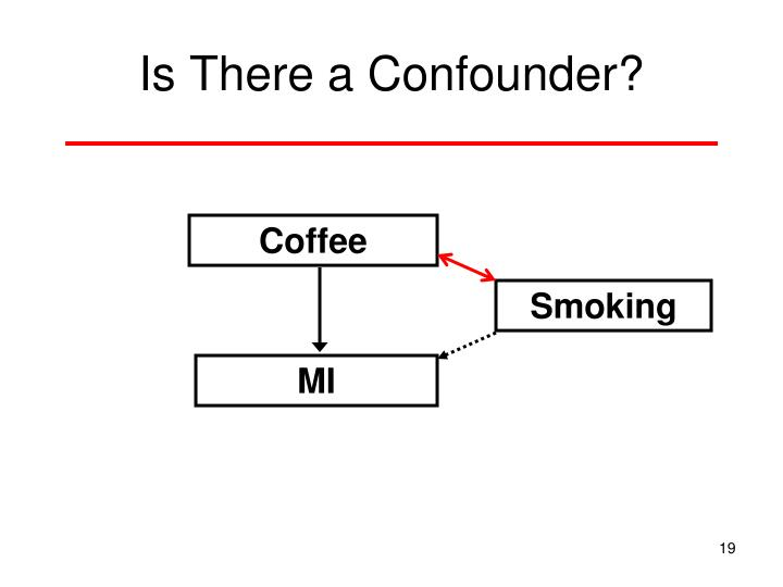 Is There a Confounder?
