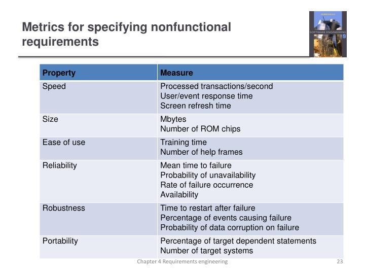 Metrics for specifying nonfunctional requirements