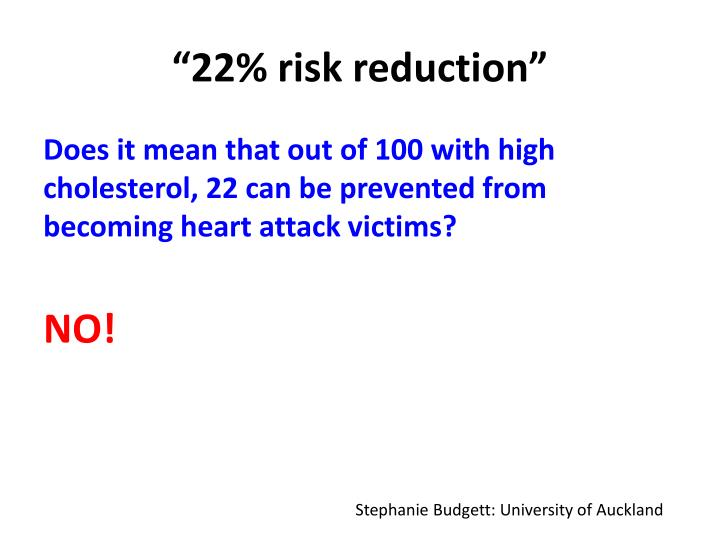 """22% risk reduction"