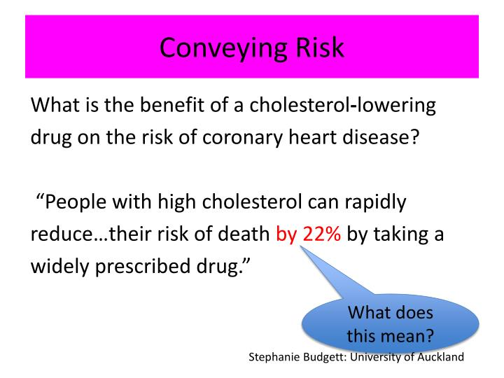 Conveying Risk