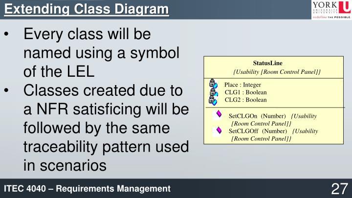 Extending Class Diagram