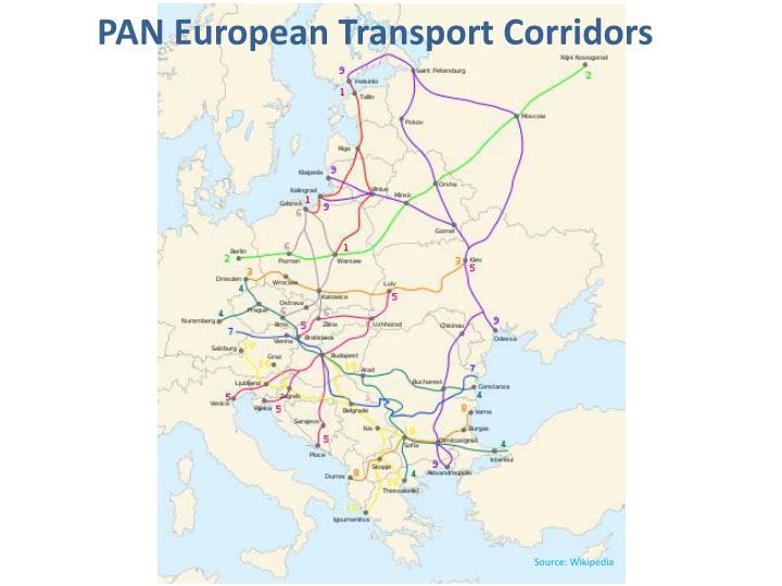 PAN European Transport Corridors
