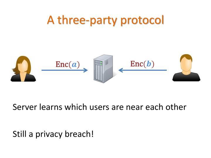 A three-party protocol