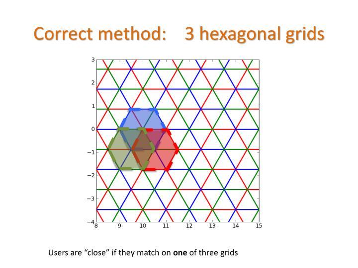 Correct method:    3 hexagonal grids