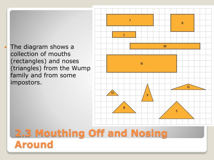 The diagram shows a collection of mouths (rectangles) and