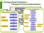 ontology based verification framework process implementation