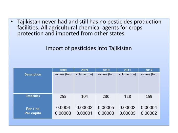 Tajikistan never had and still has no pesticides production facilities