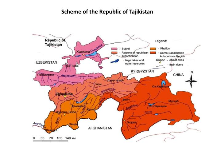 Scheme of the Republic of Tajikistan