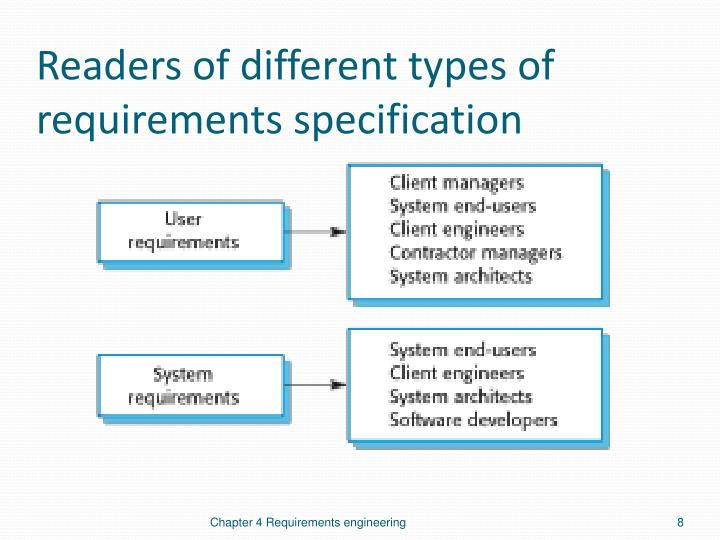 Readers of different types of requirements specification