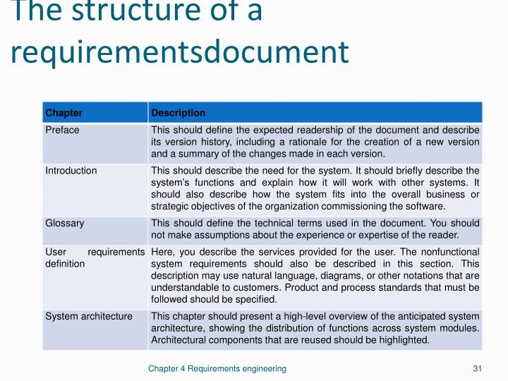 The structure of a requirementsdocument