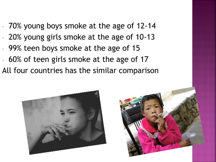 70% young boys smoke at the age of 12-14