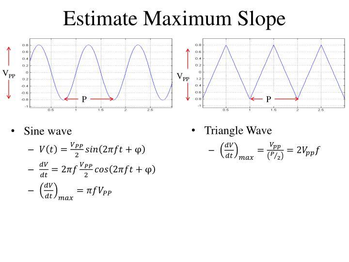 Estimate Maximum Slope