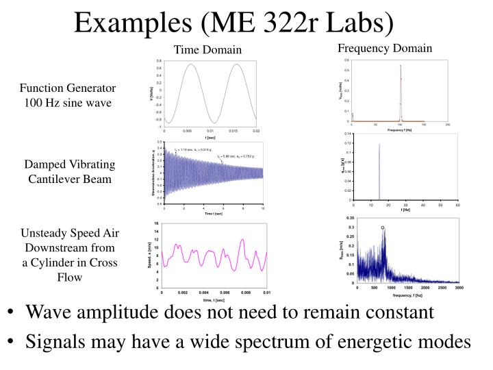 Examples (ME 322r Labs)