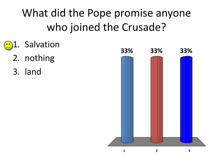 What did the Pope promise anyone who joined the Crusade?