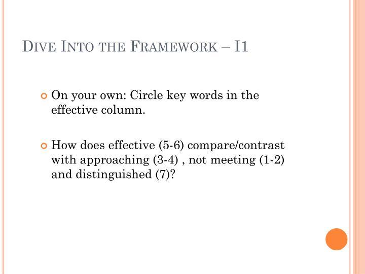 Dive Into the Framework – I1
