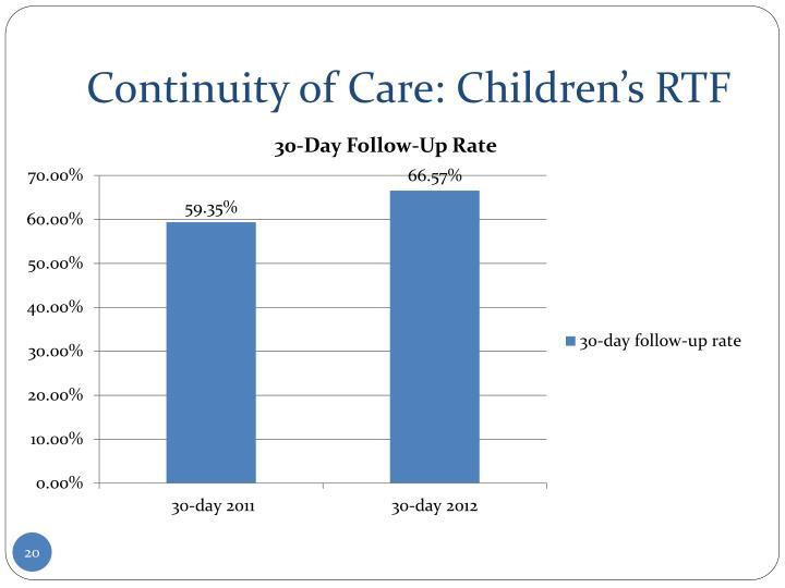 Continuity of Care: Children's RTF