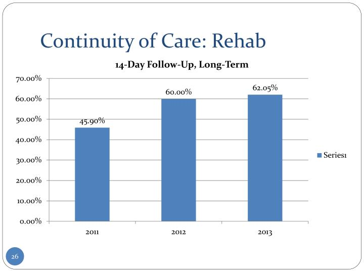Continuity of Care: Rehab