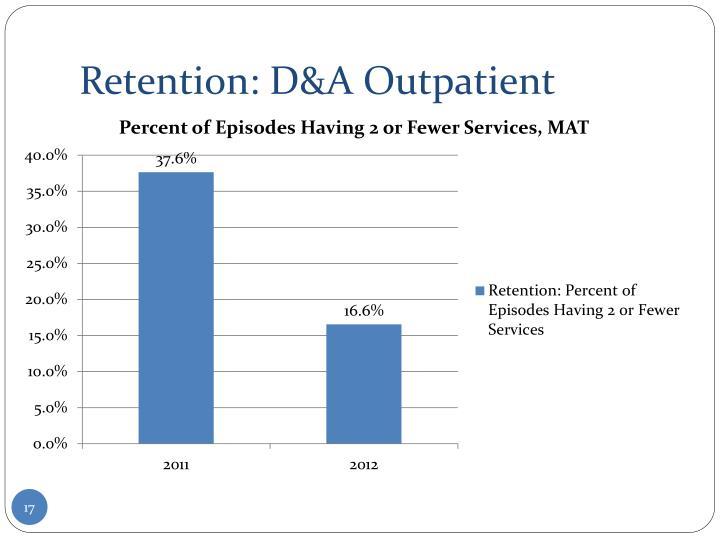 Retention: D&A Outpatient