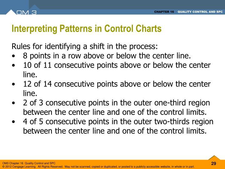 Interpreting Patterns in Control Charts