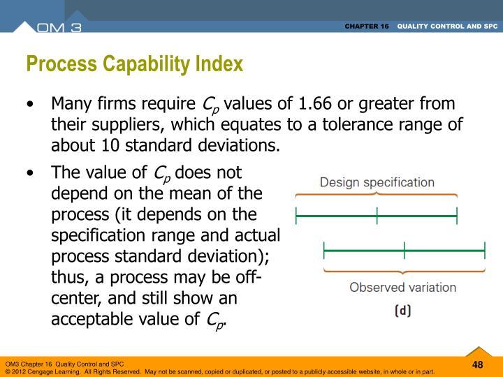 Process Capability Index