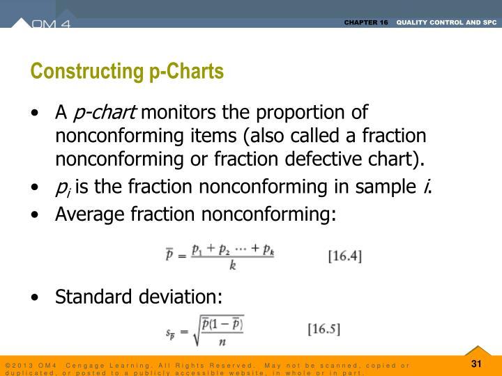 Constructing p-Charts