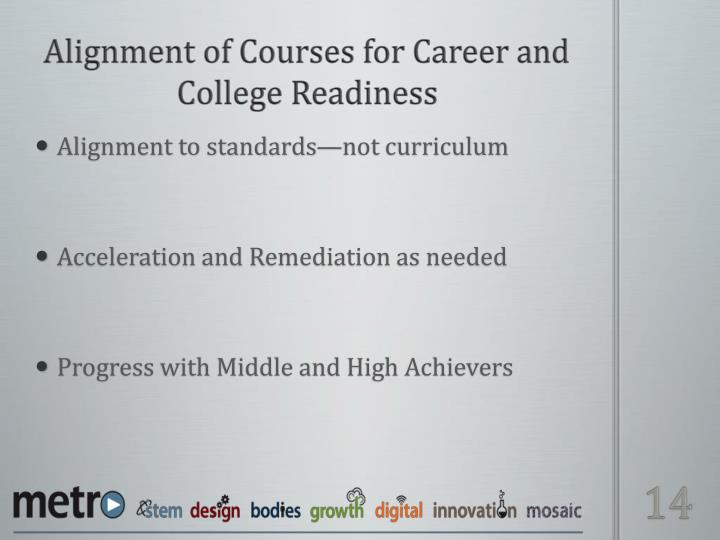 Alignment of Courses for Career and College Readiness