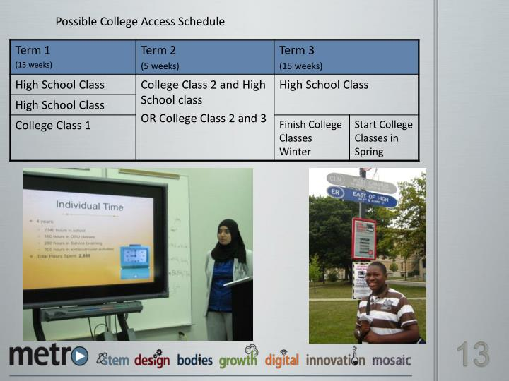Possible College Access Schedule