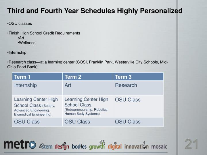 Third and Fourth Year Schedules Highly Personalized