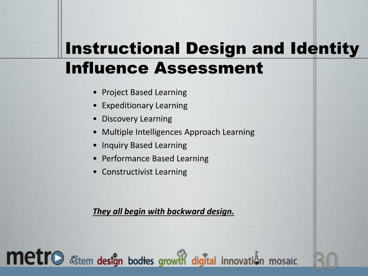 Instructional Design and Identity Influence Assessment