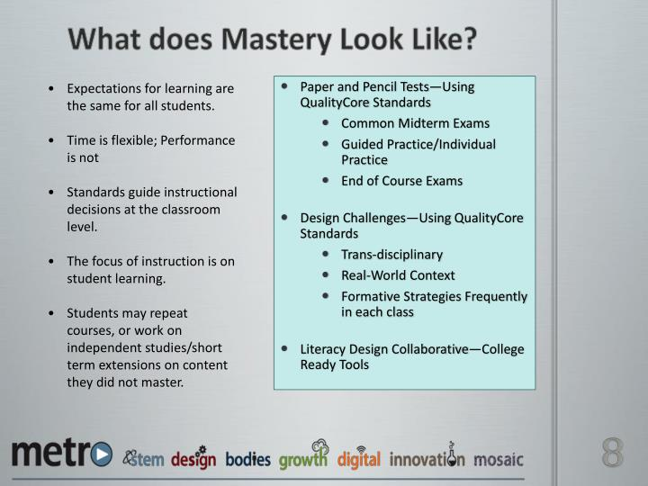 What does Mastery Look Like?