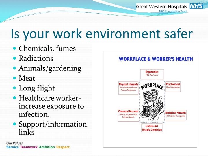 Is your work environment safer