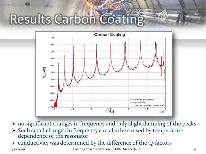 Results Carbon Coating