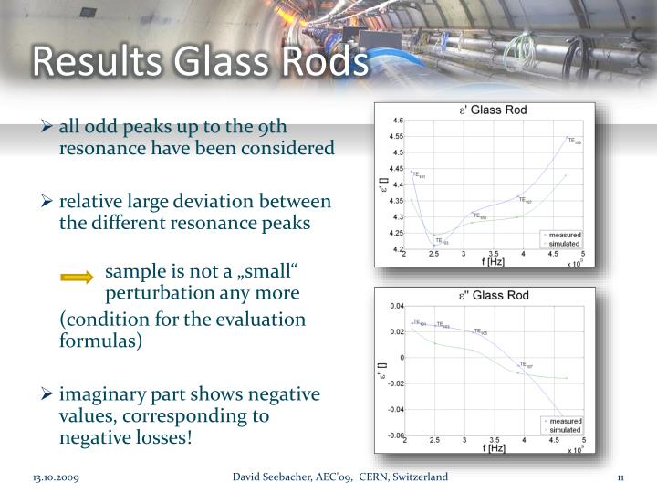 Results Glass Rods