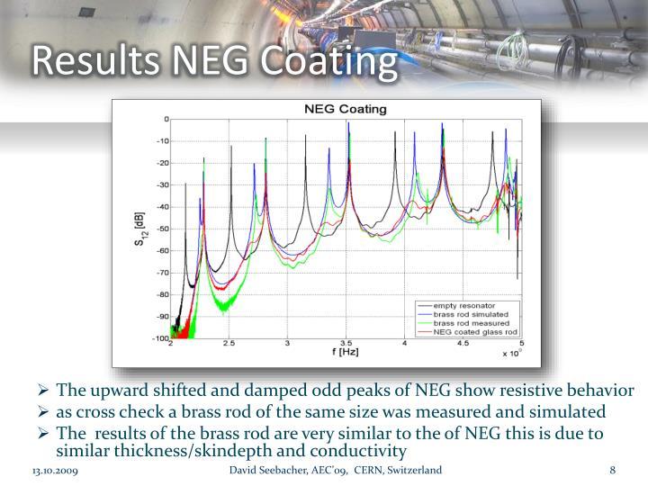Results NEG Coating