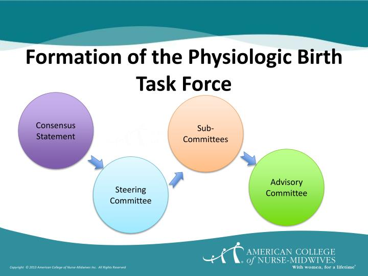 Formation of the Physiologic Birth Task Force