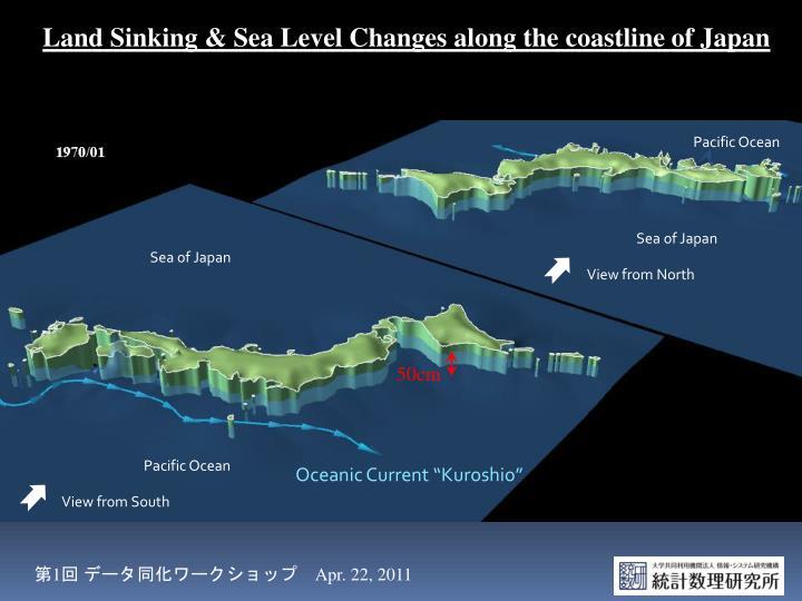 Land Sinking & Sea Level Changes along the coastline of Japan